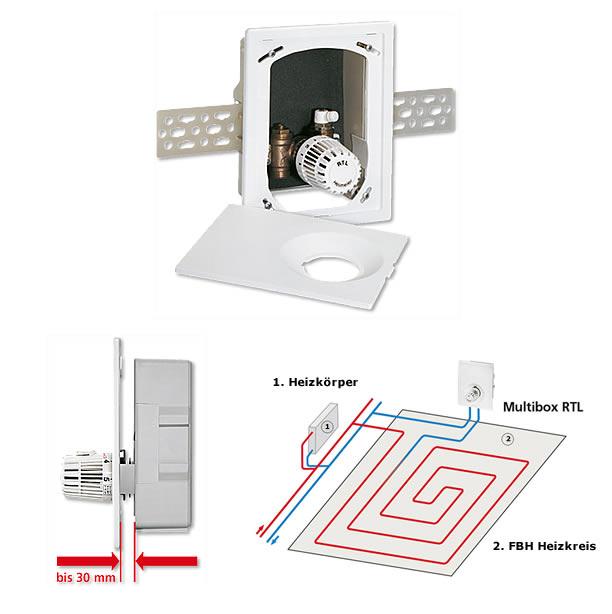 Fußboden/Wandheizung bei Sanierung im Altbau - HaustechnikDialog