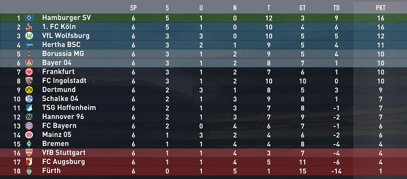 Tabelle-6.png