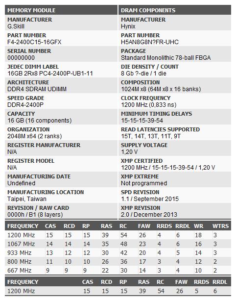 F4-2400C15D-32GFX.png