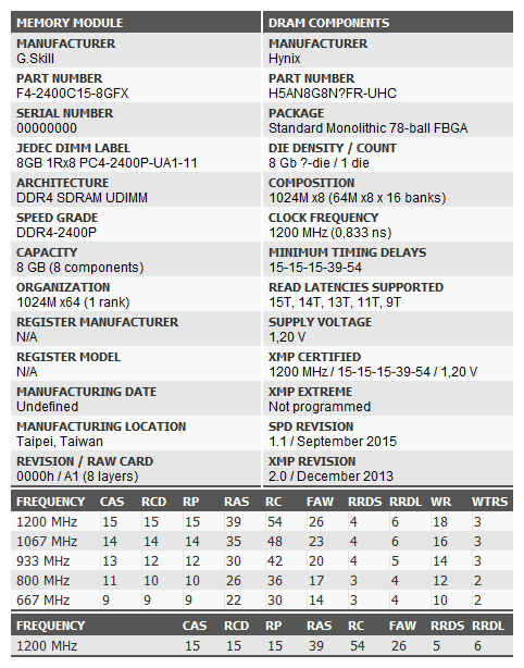 F4-2400C15D-16GFX.png