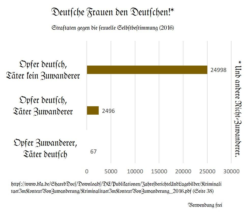 DeutscheFrauendenDeutschen_V.2.0.jpg